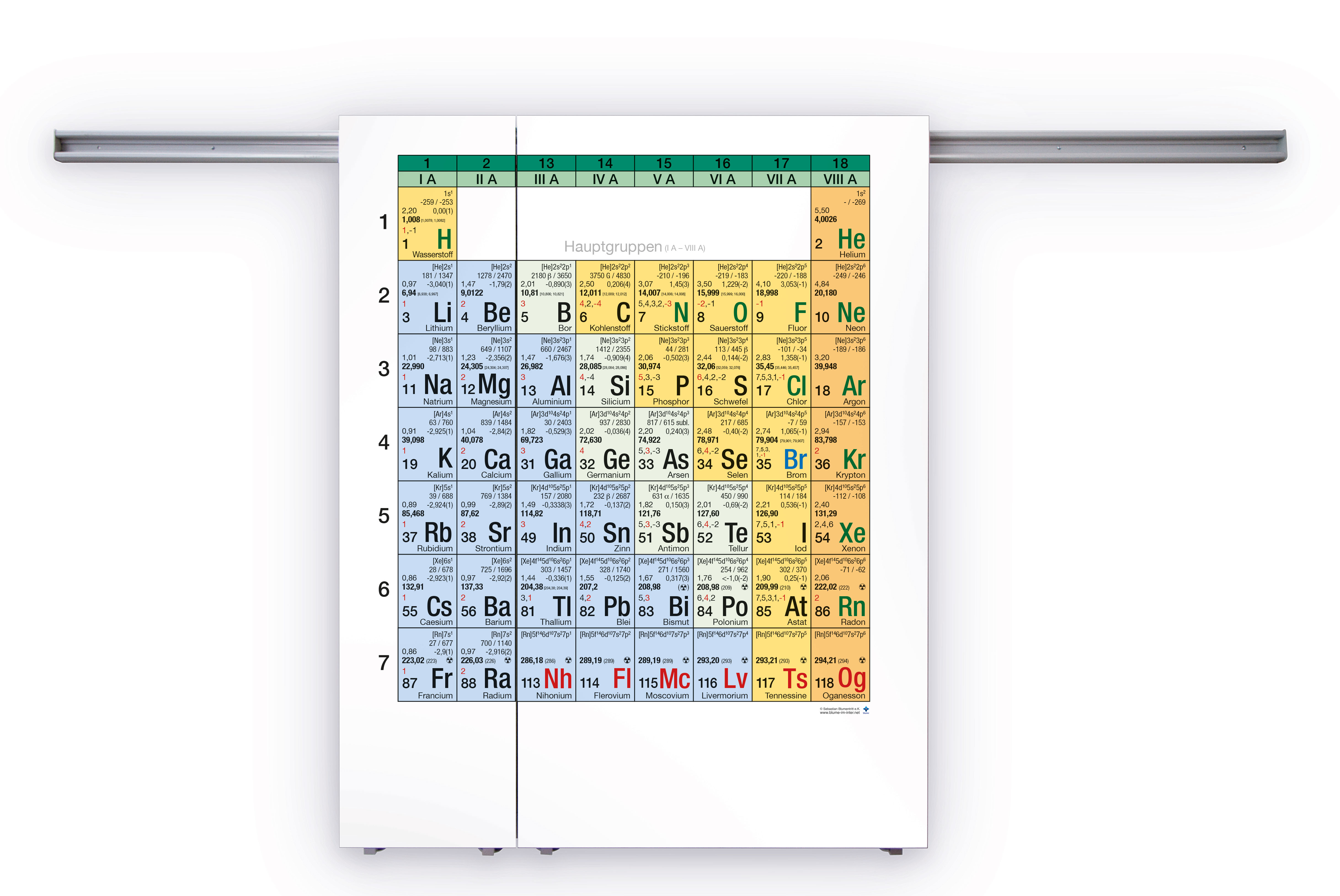 Periodensystem - Schwebeschienentafel