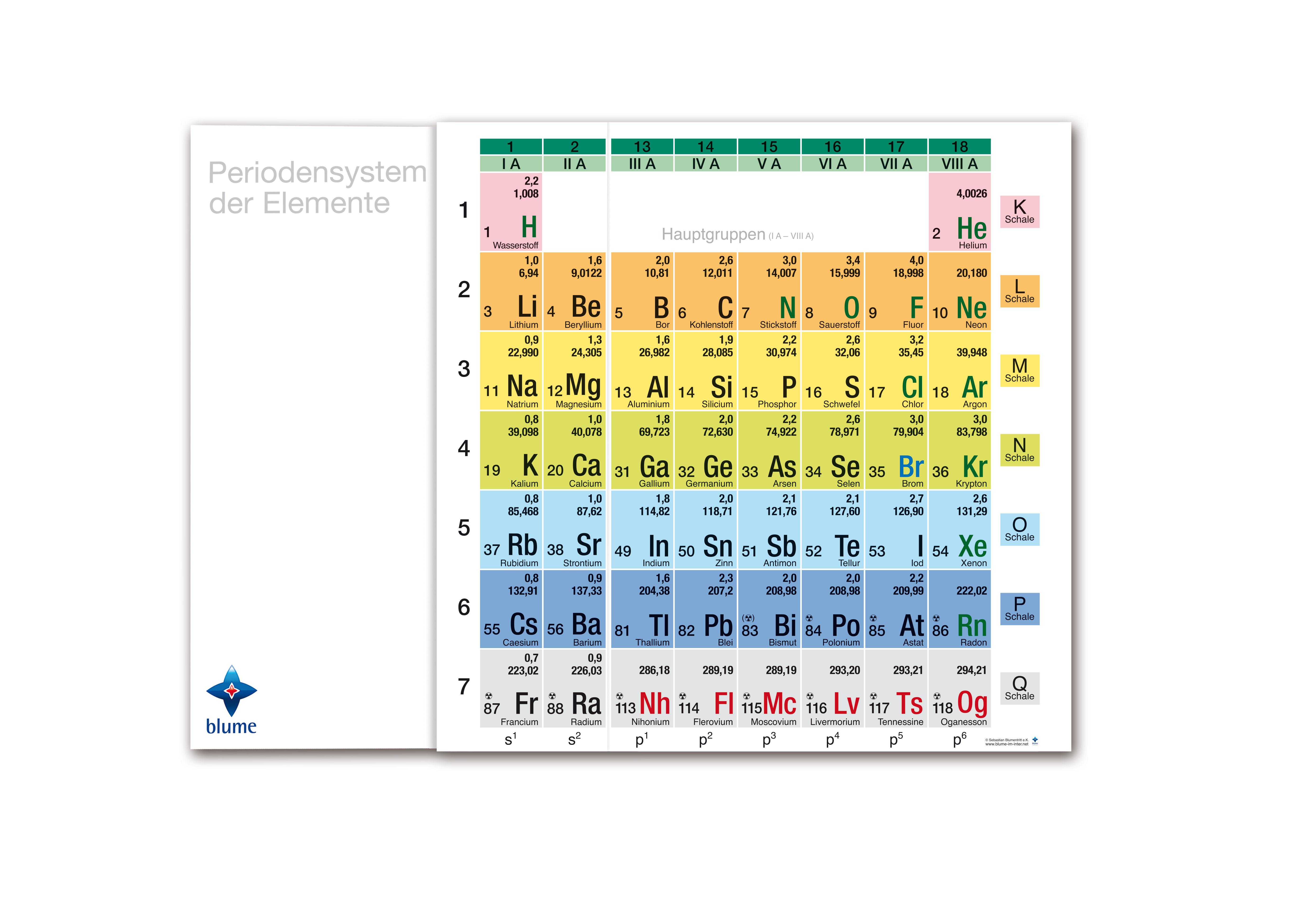 Periodensystem - Wandklapptafel